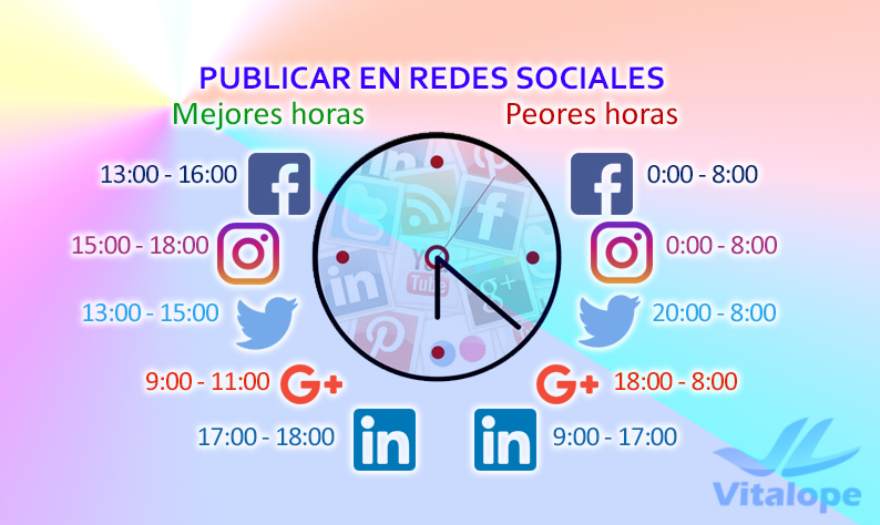 mejoresypeoreshorasredessociales